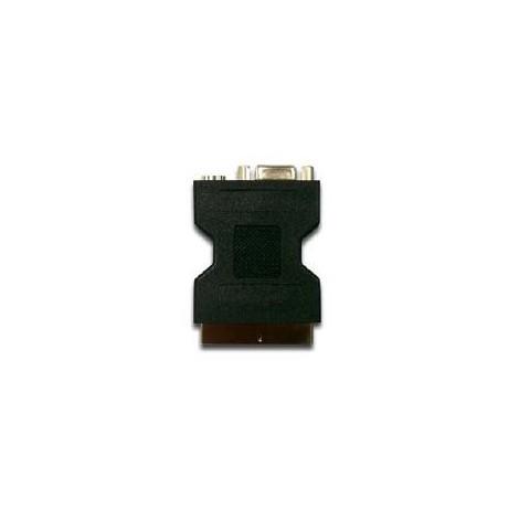 RGB - Scart / S-video adapter