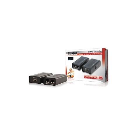 HDMI Over Cat 5 verlenger