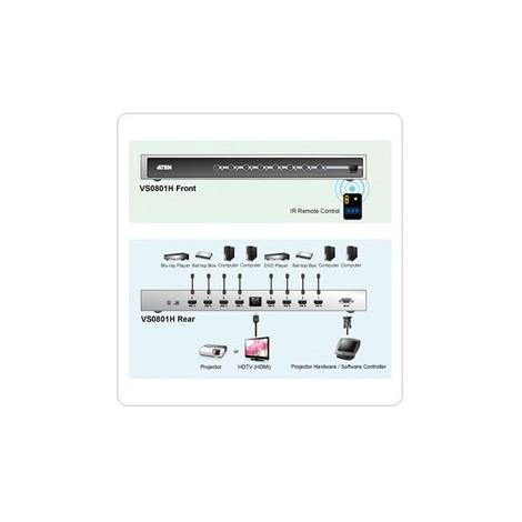 Aten 8-voudige HDMI switcher