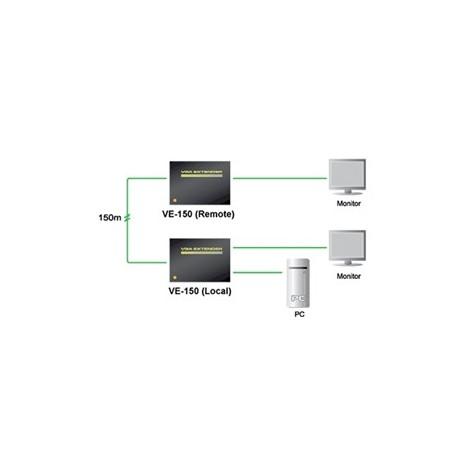 Aten VGA Cat 5 verlenger [150 meter]