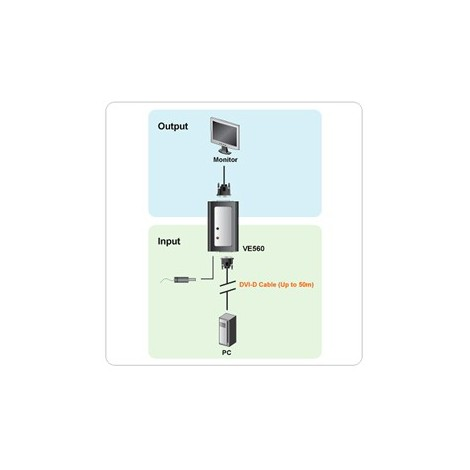 Aten DVI booster [50 meter]