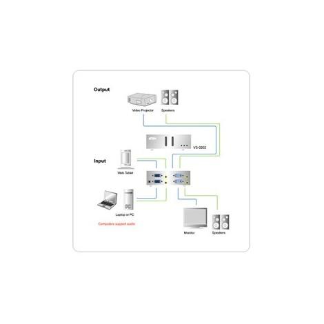 Aten 2 - 2 Video + audio matrix