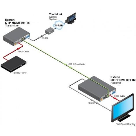 Extron HDMI/DVI Cat 5/6 extender [100 meter - High End]